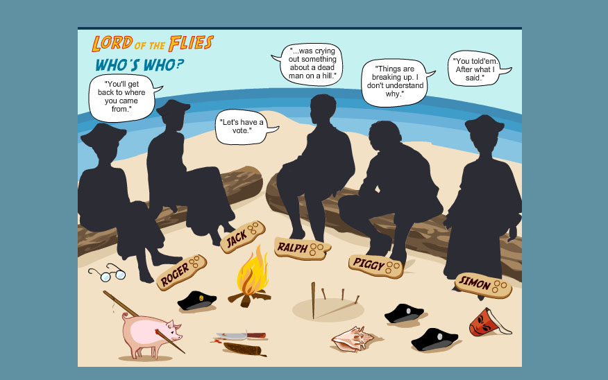 an analysis of the character of piggy and the use of symbolism in the novel William golding shows how terrifying it can be in lord of the flies, the novel that brings symbolism above all to the emotions of all that read it the symbols that bring out the meaning the best are the leadership skills, the fire and the conch.
