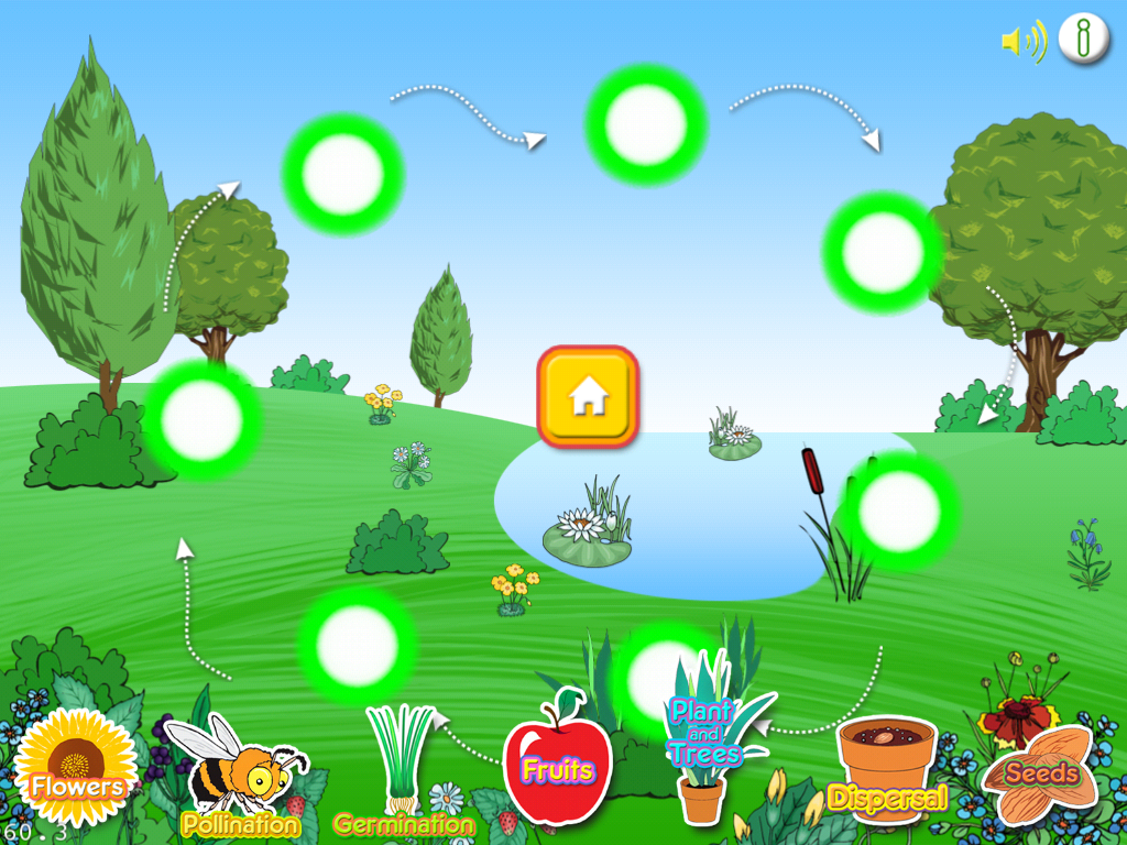 Plant Life Cycle For Kids The plant cycle icons in