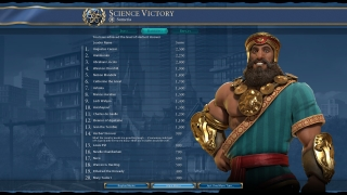 After a game is over, you can see how you rank against historical leaders.