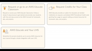 Setting up AWS Educate can be a difficult process.