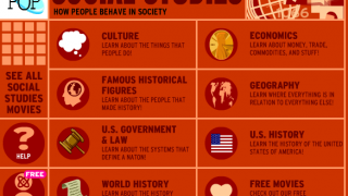 The Social Studies landing page is well-organized and kid-friendly.