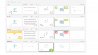 Assess progress for a whole class or individual students by viewing one or more slides.