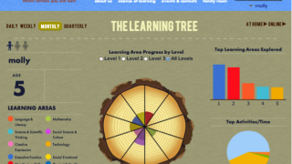 The Learning Tree gives feedback about kids' progress in different learning areas as well as how they spend their time on the site.