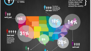 Users can also create their own infographics using built-in themes and templates.