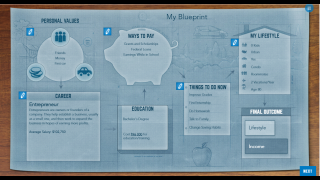 Users apply their new knowledge to create a blueprint for their future.