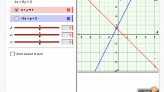 Math Gizmos let students manipulate expressions and see what happens to the graph.