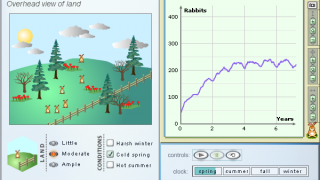 In Rabbit Population, kids choose variables to manipulate to see how they impact the population.