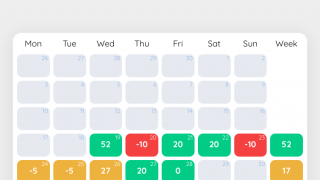 View your calendar over time, and see trends of positive and negative work-life balance.
