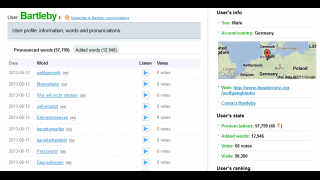 User profiles contain a list of words plus stats.