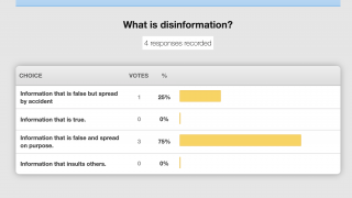 Moderators can see results of their polls as they come in.