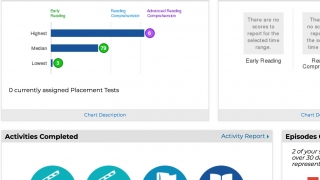 Teachers can access overall summaries and individual progress reports.