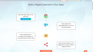 The landing page gives a quick take on creating a flipped classroom.