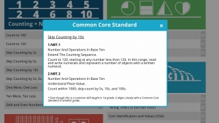 """Each lesson has a """"CC"""" beside it that, when clicked, pops up info on the Common Core for that lesson."""