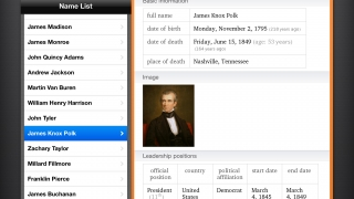 Pick any president from the list to explore personal traits and professional achievements.