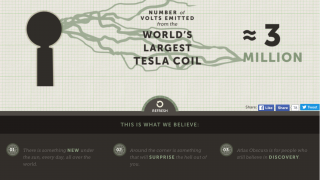 Cool infographics invite users to dive deeper into surprising facts.