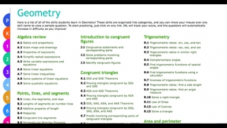 Several content categories cover 195 Geometry skills.