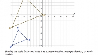 Cleanly designed graphics and interactive graphing tools help kids learn difficult geometry skills.