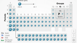 Table icon coded for radius length uses five sizes of balls to represent a range of 298.6 to 30.1.