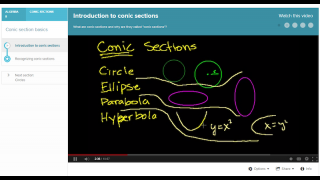 """Some videos like """"Introduction to conic sections"""" could use better organization."""