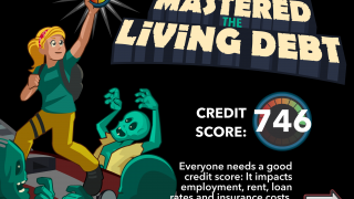 At the end of the game, you're given a final credit score.