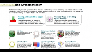 Each section focuses on a particular process skill, such as working systematically.