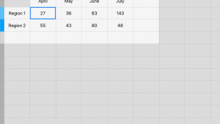 Easily edit chart data on the page and save.