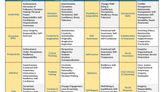 A detailed curriculum snapshot shows the content of the related lessons.