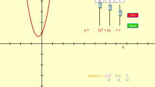 Example of a graph created using the tool.
