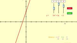 Graph linear equations by entering a value of zero for the appropriate terms.