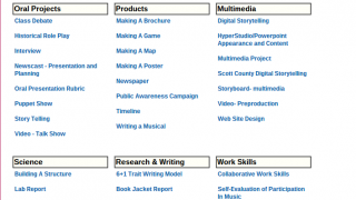 Users can find pre-made rubric templates in a variety of subjects.