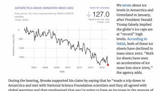 Naturally, many of the articles focus on climate change.