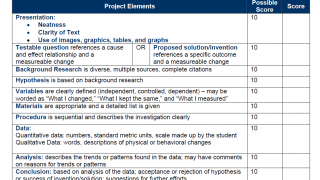Teachers will love the tools to help plan science fairs like the judges' rubric.