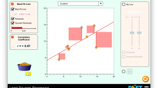 Visualizing least-squares regression is incredibly powerful to novice statistics students.