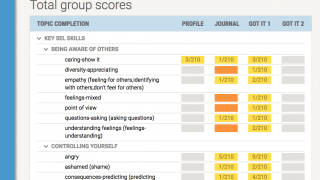 Check the group data dashboard to see how many students classroom- or school-wide have completed tasks.