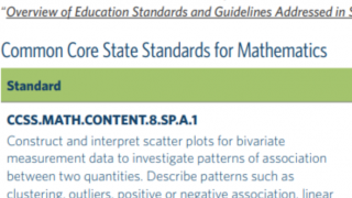 Aligned Common Core standards are clearly indicated for each lesson.