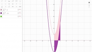 A graphing calculator is integrated.