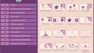 The game keeps track of your stats, and there are 16 achievements to unlock.