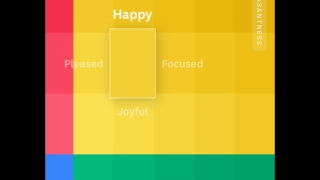 Within each quadrant, explore emotion words to choose the one that best fits.