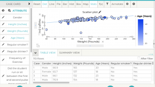 Data sets can be viewed in many ways, including graphically and in tables.