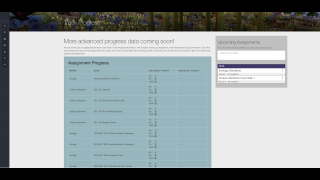 The teacher dashboard contains a tool for progress tracking.