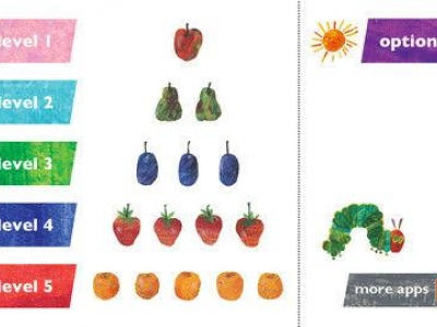 Counting with the very hungry caterpillar educator review common