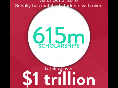 Scholly Educator Review | Common Sense Education