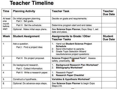 science research paper rubric high school Grading rubrics can be of great benefit to both you and your students for you, a rubric saves time and decreases subjectivity specific criteria are explicitly stated, facilitating the grading process and increasing your objectivity.