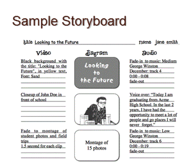 sample storyboard on scratch website