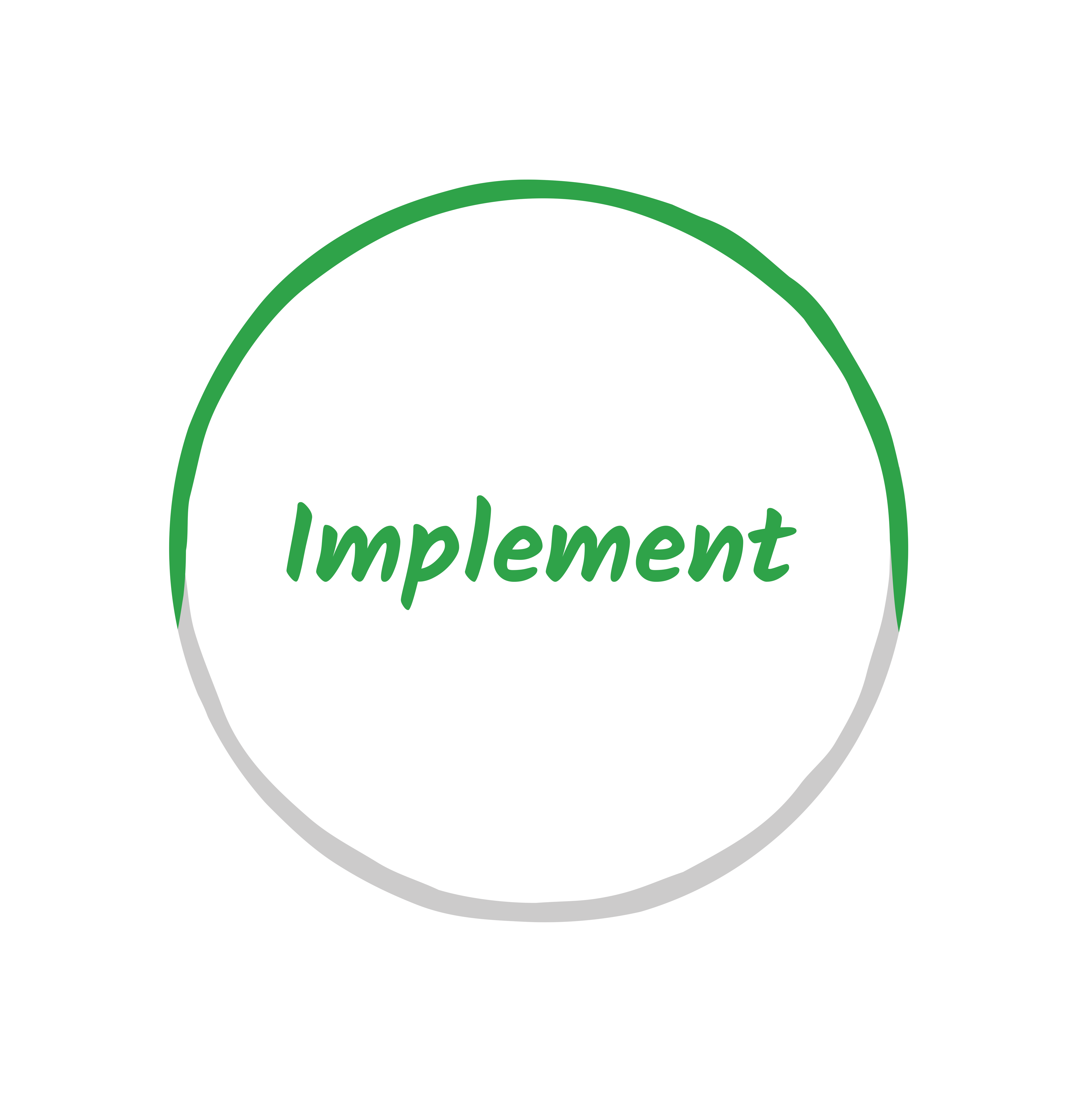 Implement stage for Implementation